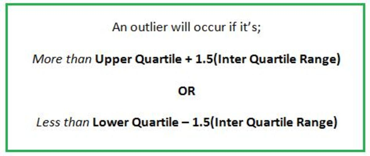outlier-help-what-are-outliers-and-how-to-identify-an-outlier-extreme-data-values