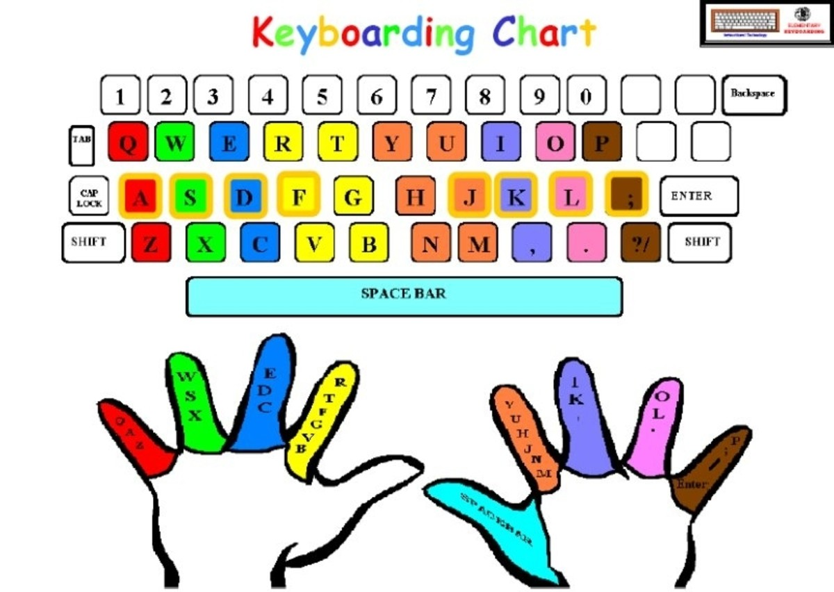 keyboarding-and-typing-skills-for-middle-school