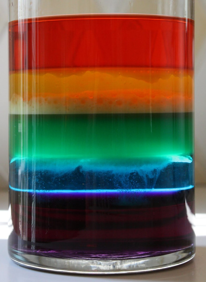 Magic Density Rainbow Experiment