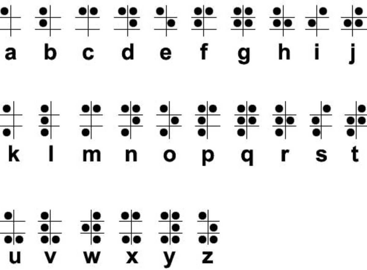 Braille alphabet This file is ineligible for copyright and therefore in the public domain, because it consists entirely of information that is common property and contains no original authorship.