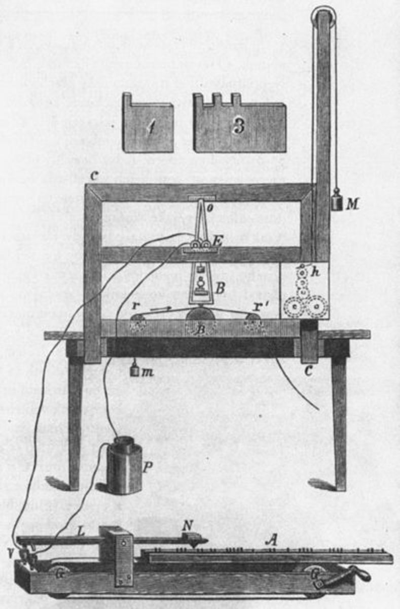 Morse Telegraph diagram - the original is held in the Smithsonian. This image (or other media file) is in the public domain because its copyright has expired.published in the US before 1923 and public domain in the US