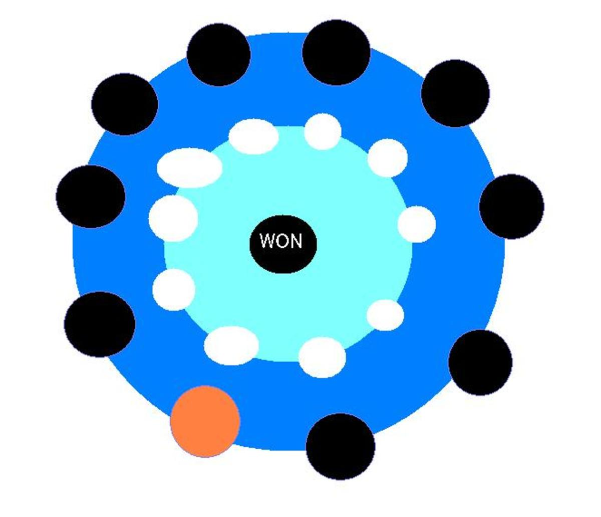 Someone has won.  They get to stand in the center, the center person takes their place and inner/outer circles switch.  Same partners, but reversed inner/outer placement.