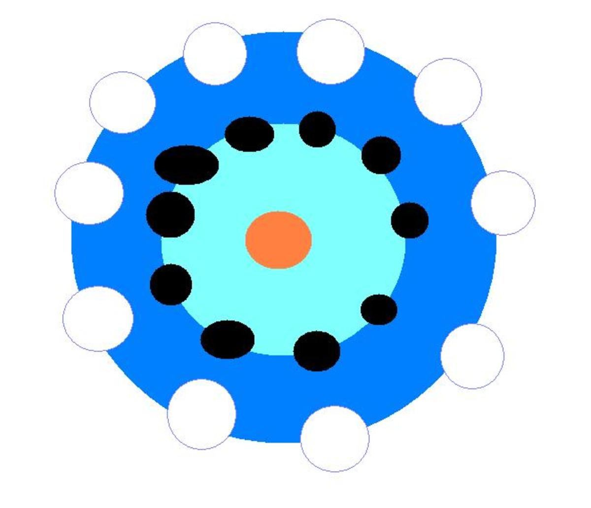 "Start the game like so.  All ""inner circle"" people try to tag the center (orange) person."