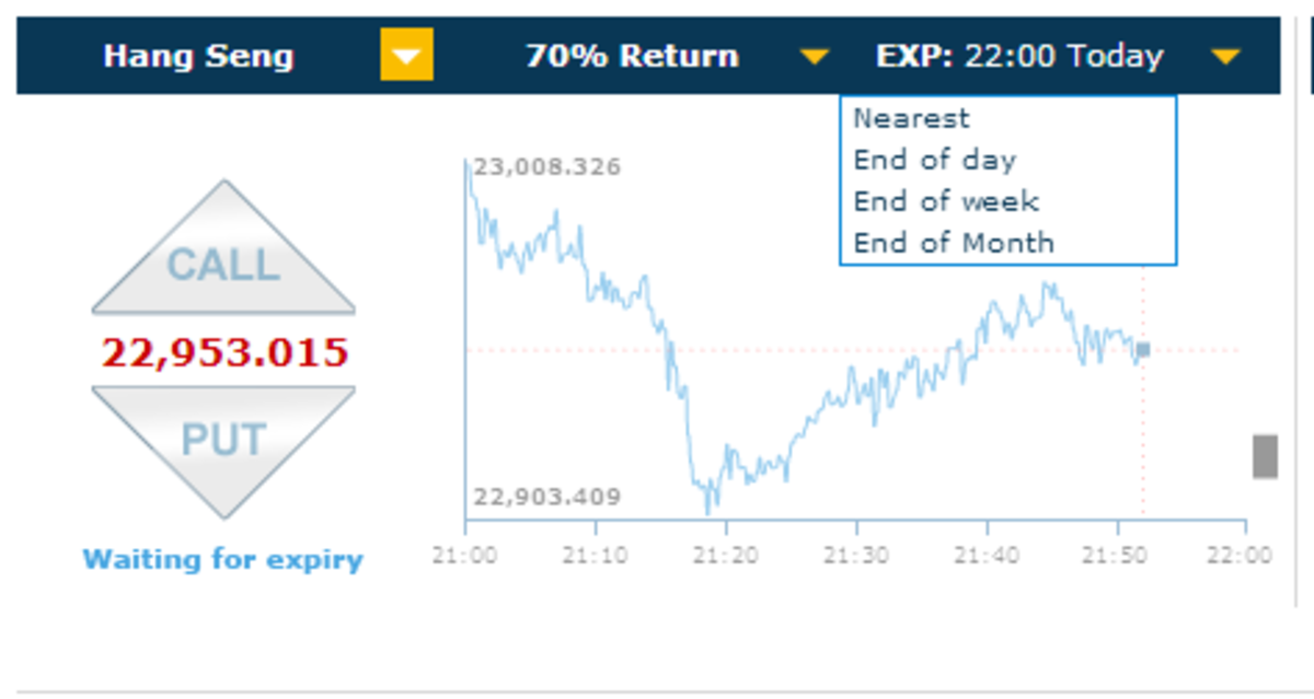 This shot shows the drop down menu with the available high/low binary options expirations from AnyOption.