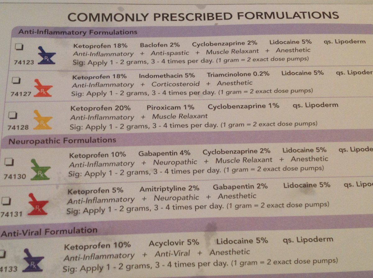 Topical pain formulations, like the ones shown of this sample photo script, are very effective in addressing pain. In fact much quicker then orally consumed medications and without all of those side-effects