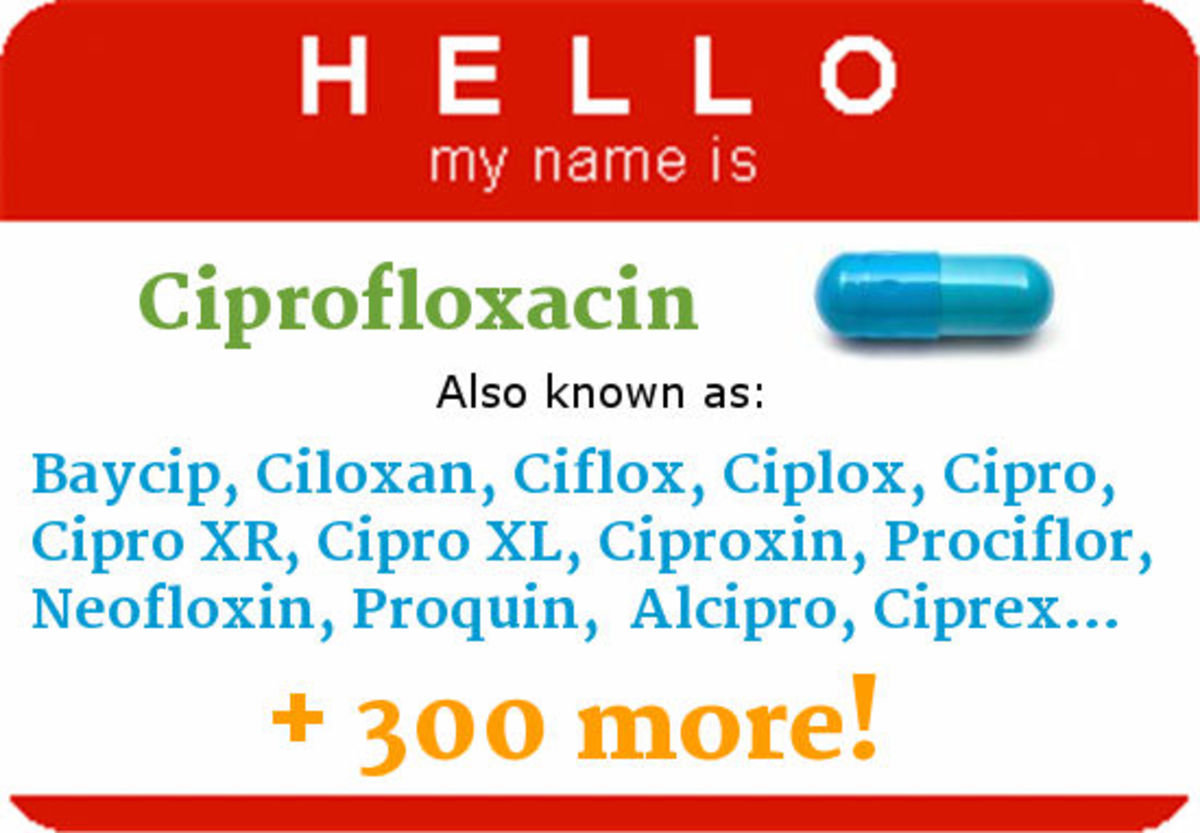 How Drugs are Named? Drug Nomenclature