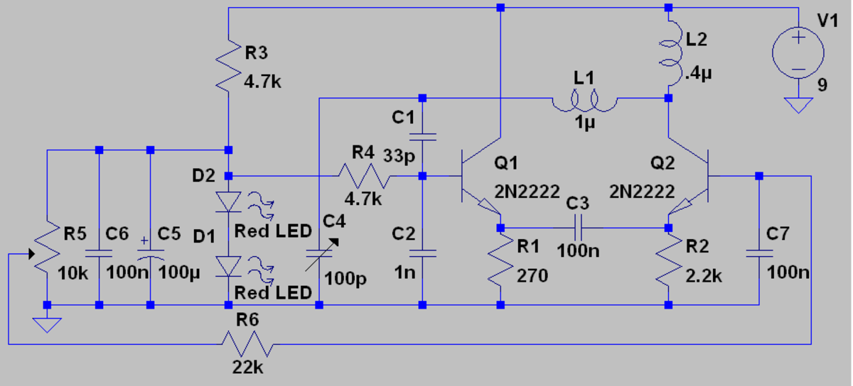 A differential Q multiplier circuit with compressive gain.
