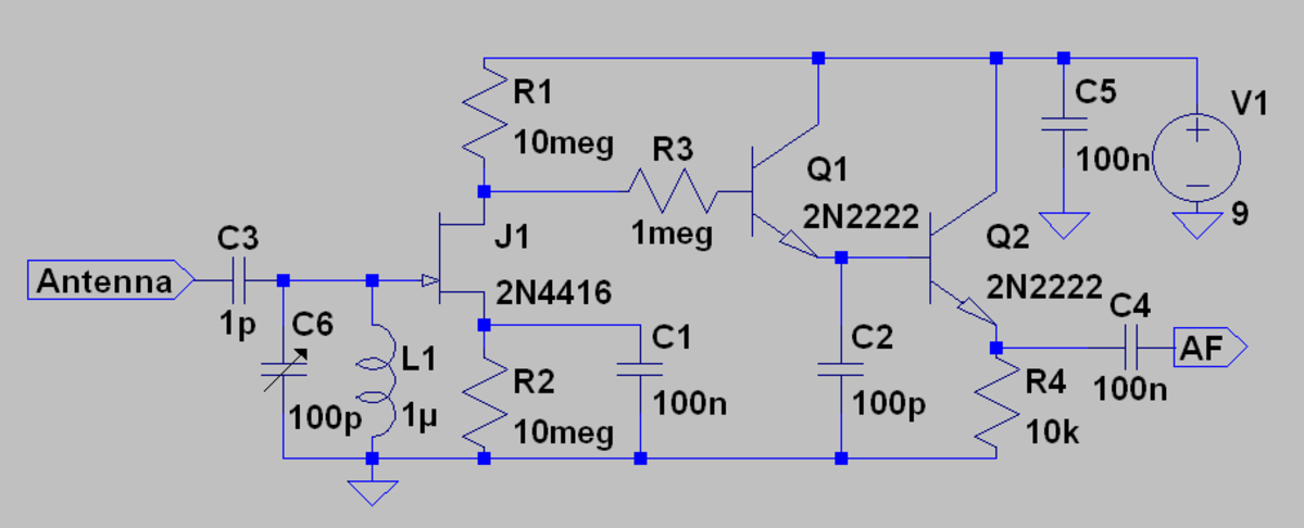 A simple TRF radio circuit.  A JFET drain bend AM detector is used at the limits of pinch-off voltage and leakage current to obtain the best detection performance.