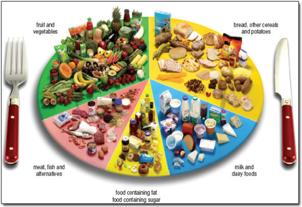 A balanced diet goes a long way in helping teh immune system fight off diseases.
