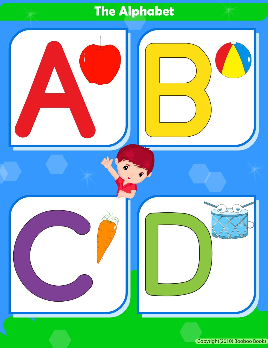 Alphabet chart - letters A to D