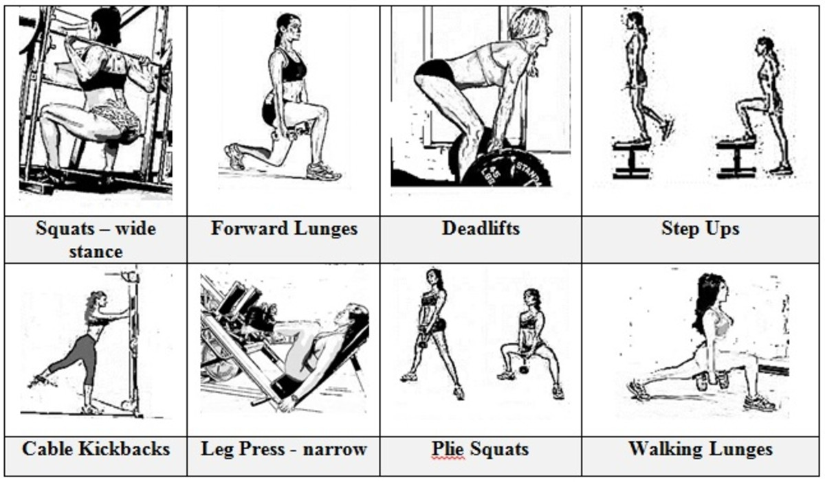 *Use the heaviest weights possible to complete each exercise. Take a one minute rest between sets. Go deep!