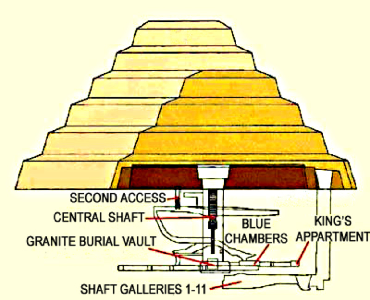 Three phases in the building of the Step Pyramid. The initial mastaba (brown), the first Step Pyramid (orange-yellow) and the enlarged final structure (cream)