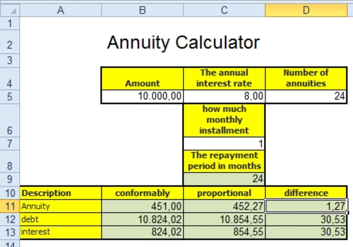 how-to-calculate-repayment-of-a-loan-in-excel