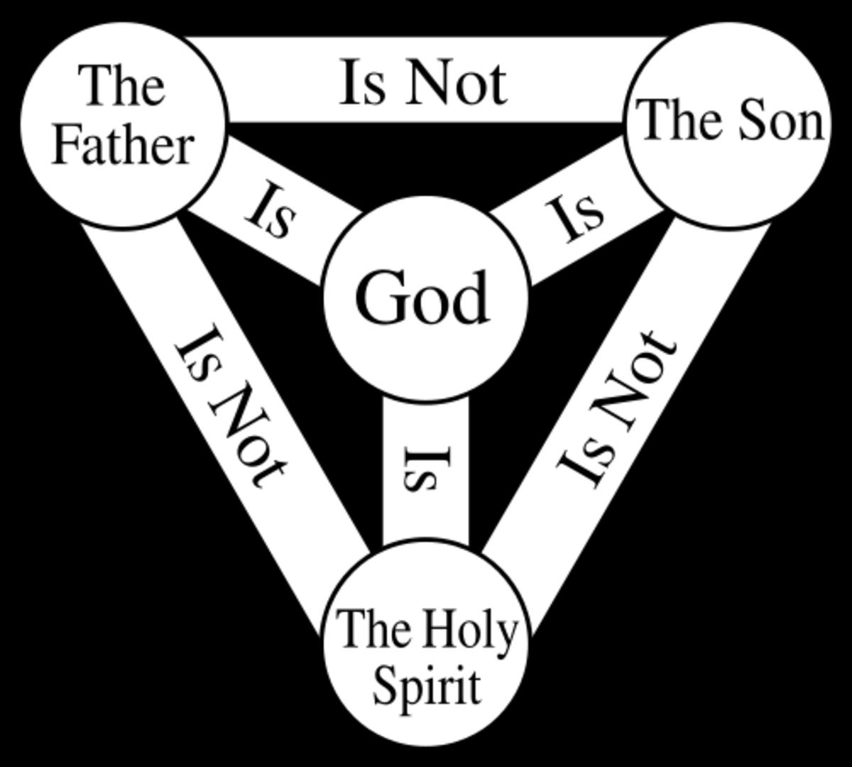 """""""Shield of the Trinity"""" or """"Scutum Fidei"""""""