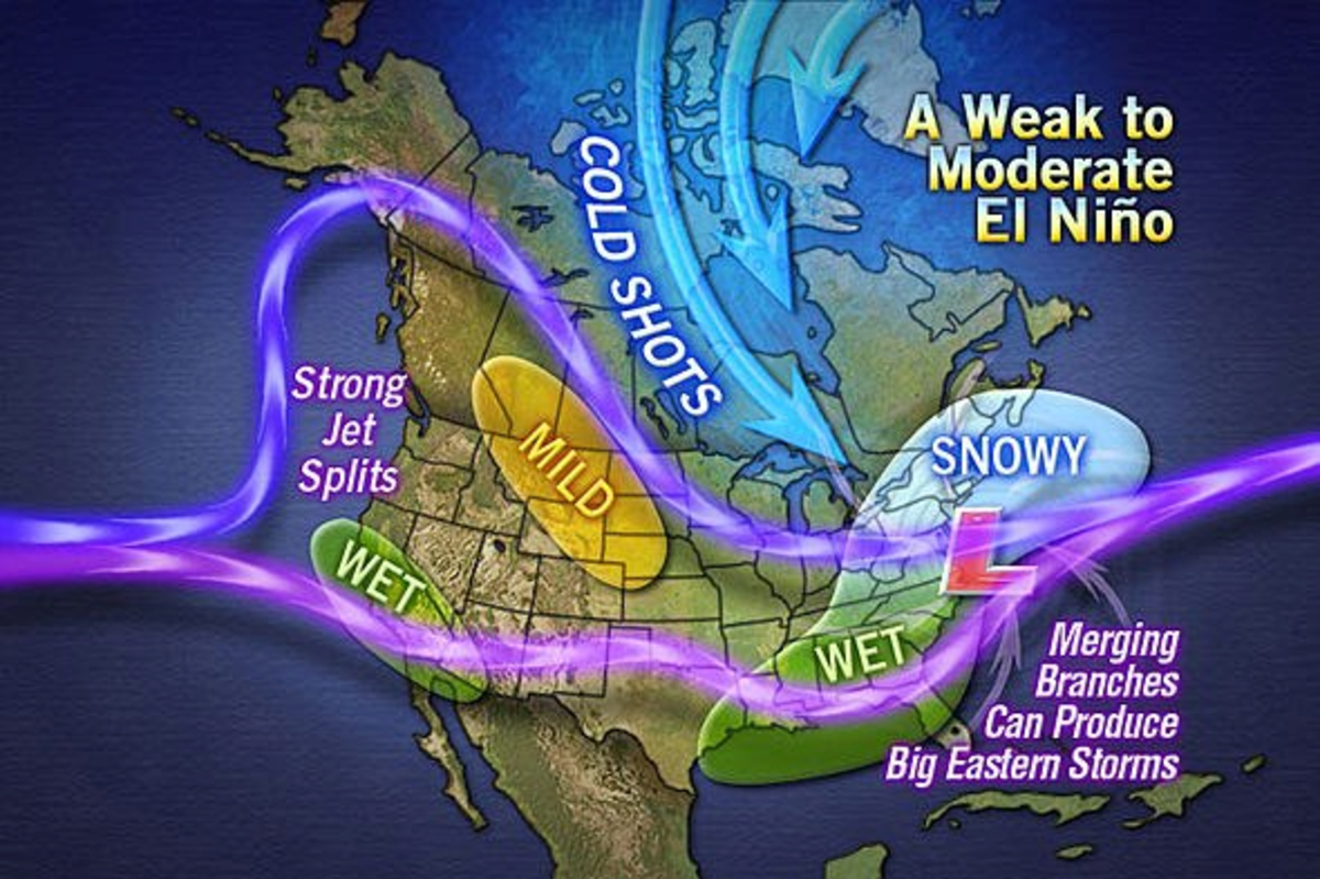 A long term weather forecast for the North American winter season