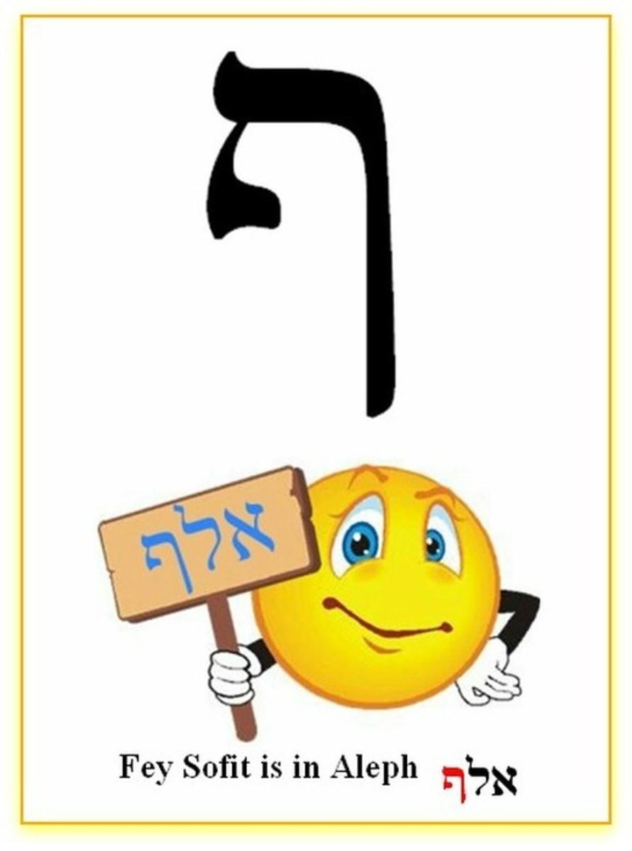 The Hebrew Alphabet Letter Fey Sofit – האלפבית אוֹת פא סופית