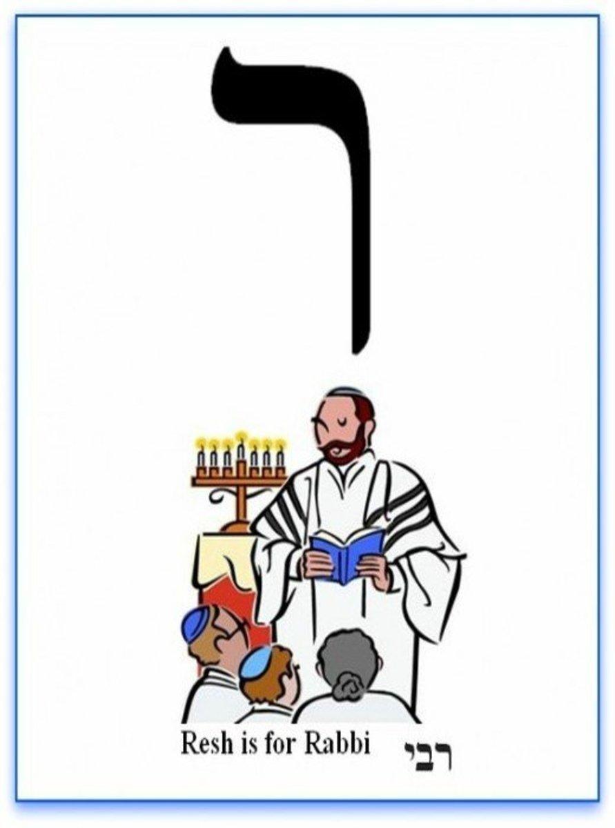 Hebrew Alphabet Letter Resh – האלפבית אוֹת ריש