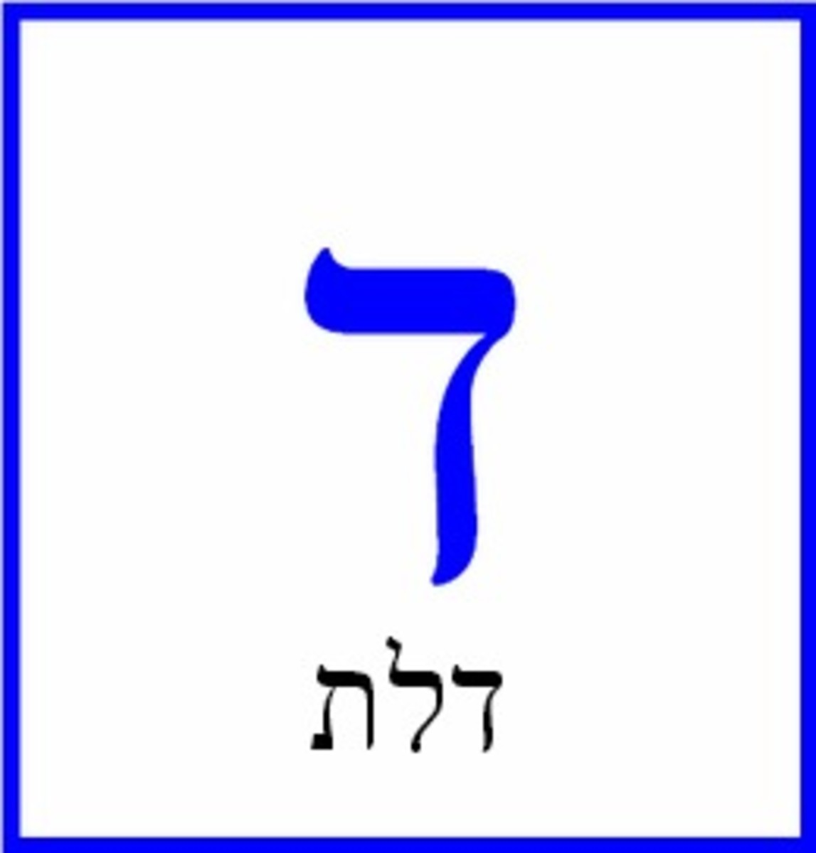 The Hebrew Letter Dalet – דלת