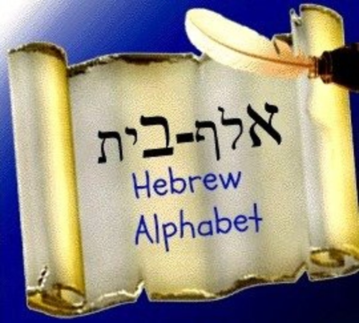 HEBREW LETTERS | Hebrew Alphabet