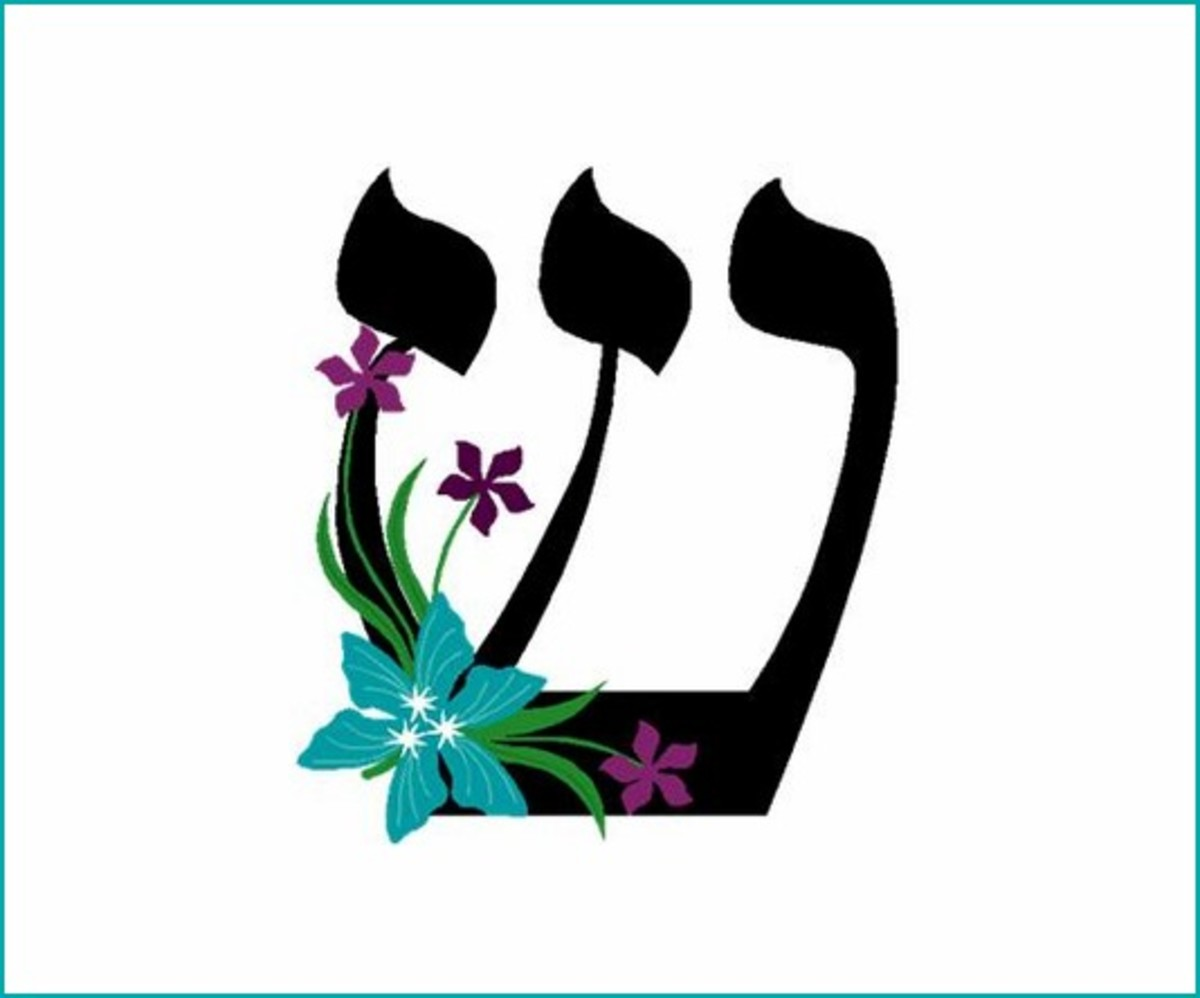 Hebrew Alphabet Letter Shin or Sin – האלפבית אוֹת שין