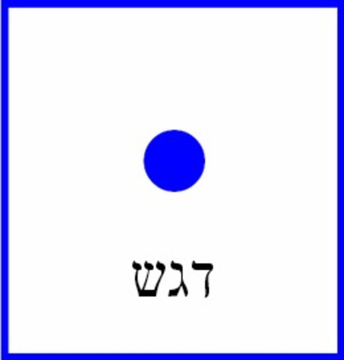 Hebrew Dagesh – דגש