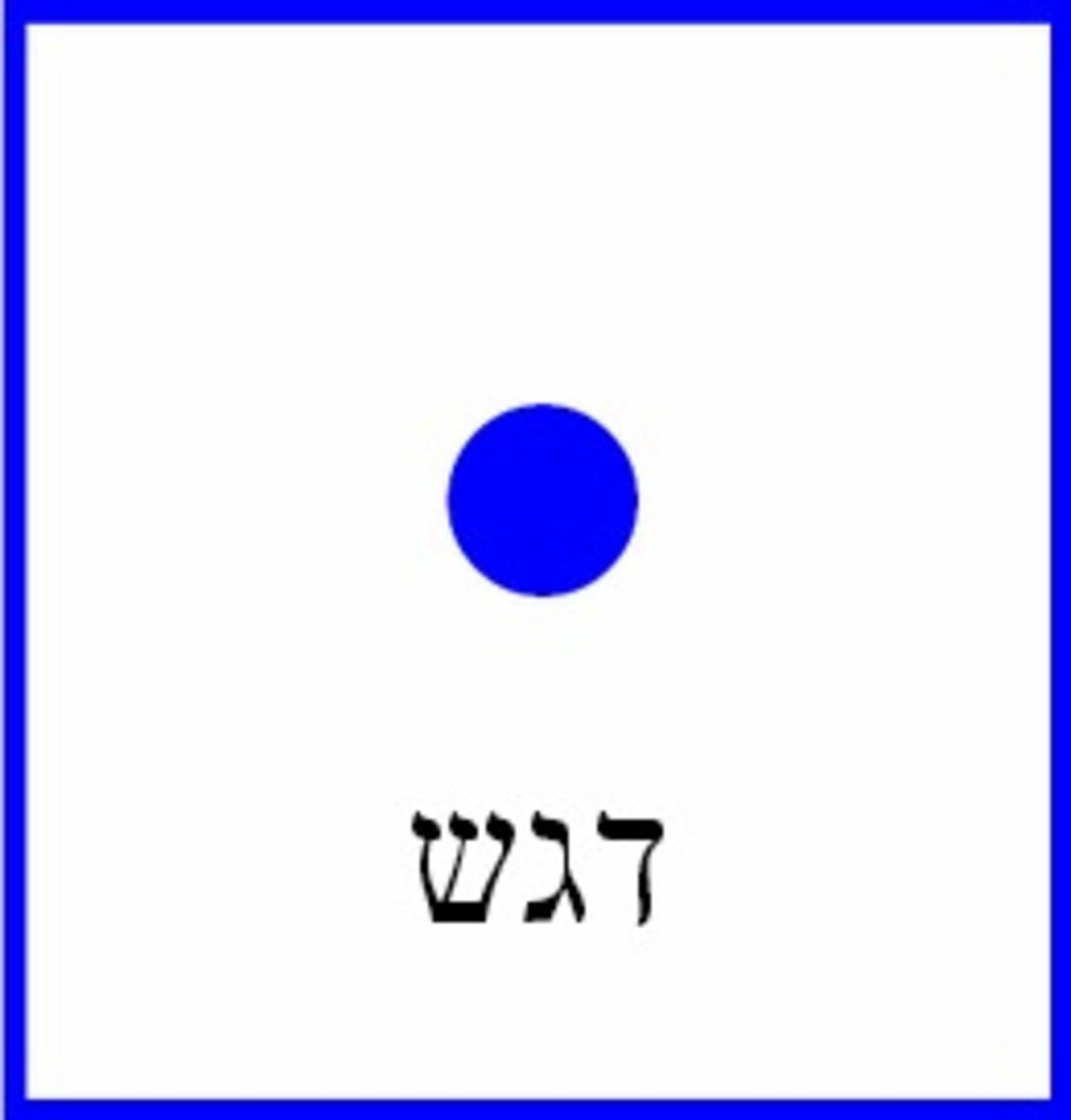 Hebrew Dagesh – דגש