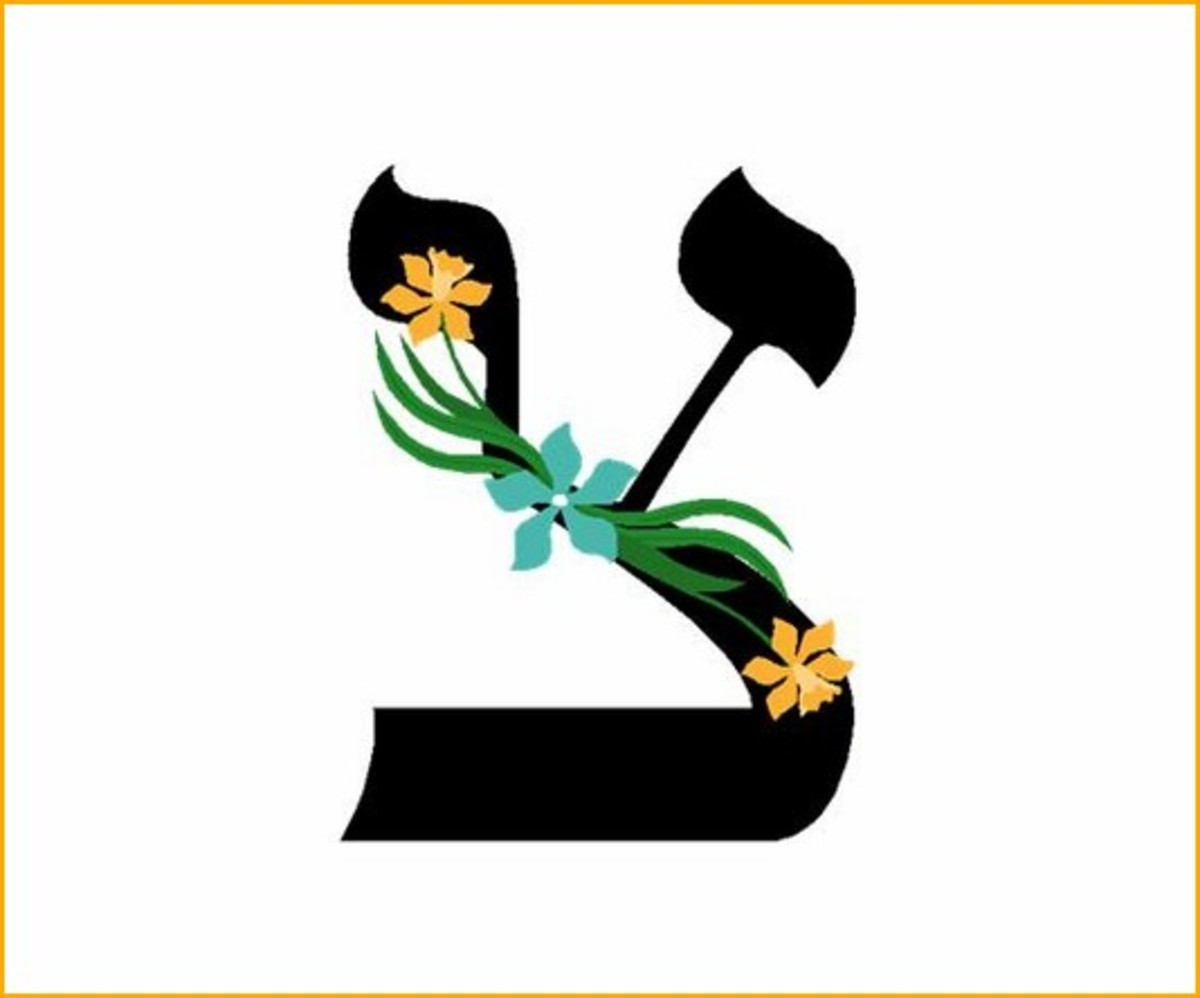 The Hebrew Alphabet Letter Tzade – האלפבית אוֹת צדי