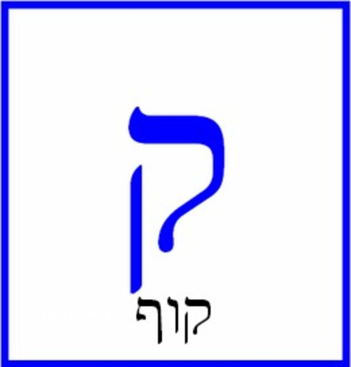 Hebrew Letter Kof – קוף