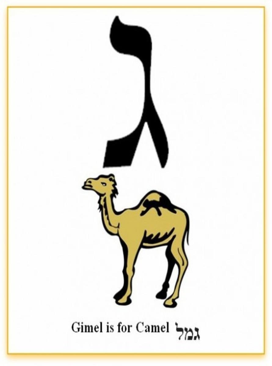 Hebrew Alphabet Letter Gimel –  האלפבית אוֹת גימל
