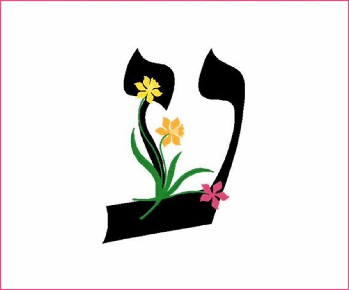 Hebrew Letter Ayin – האלפבית אוֹת עין