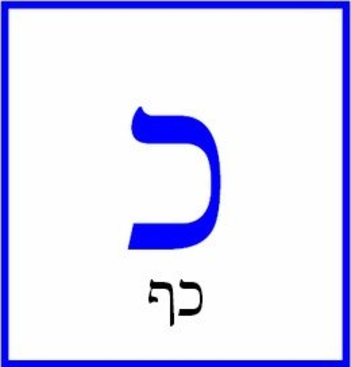 The Hebrew Letter Kaf or Khaf – כף