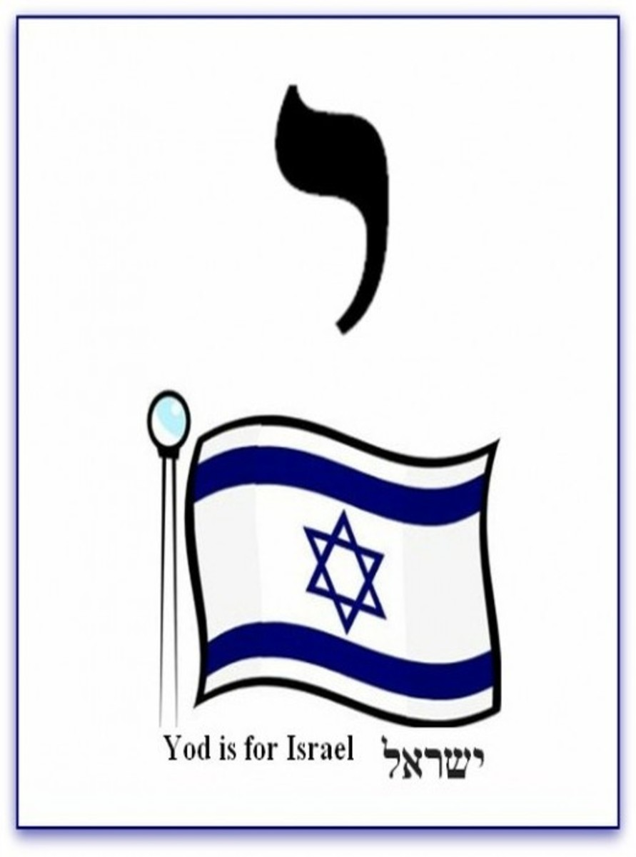 Hebrew Alphabet Letter Yod and Israel Flag – האלפבית אוֹת יוד