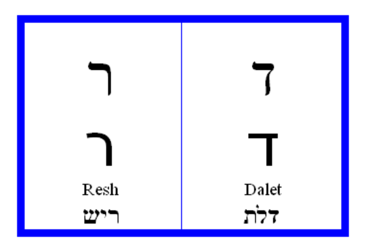 Hebrew Letters Dalet  דלת and Resh  ריש