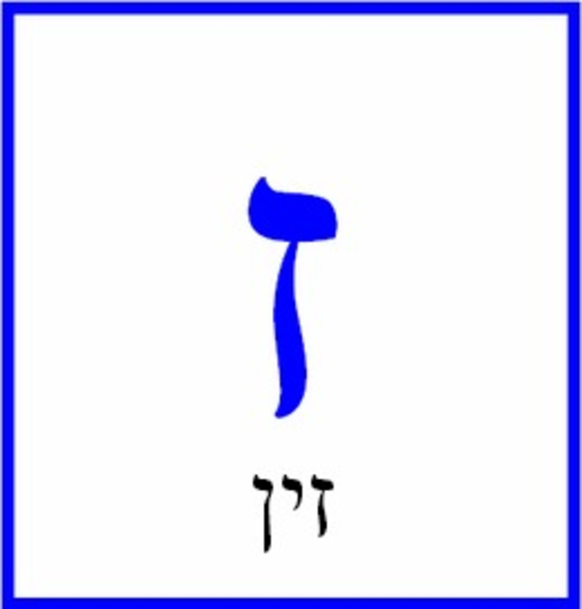 The Hebrew Letter Zayin – זין
