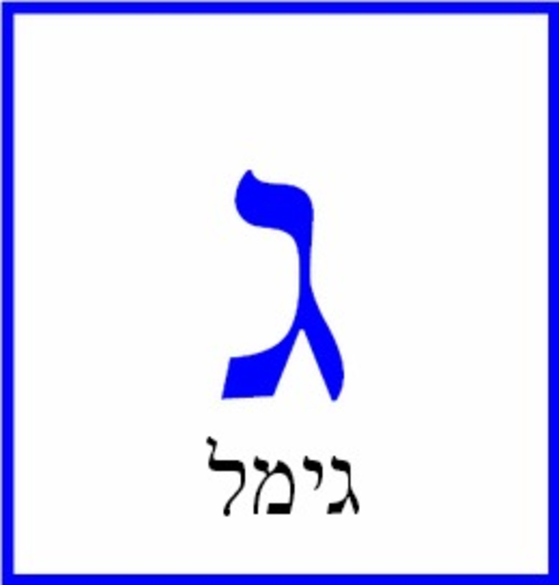 The Hebrew Letter Gimel – גימל