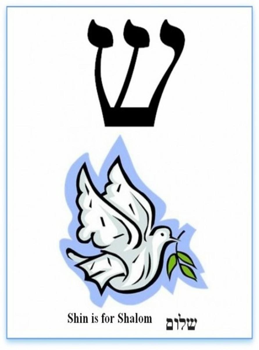 Hebrew Alphabet Letter Shin or Sin – האלפבית אוֹת שין
