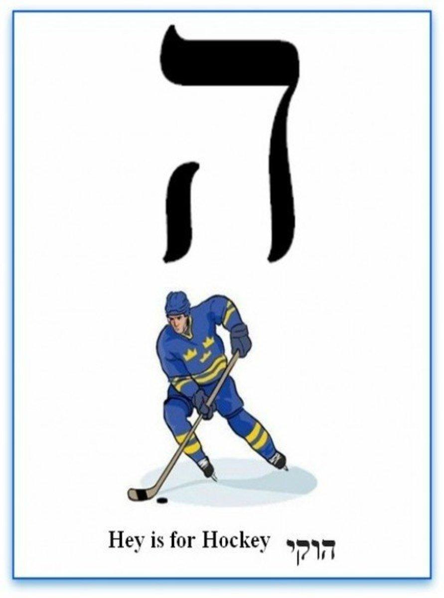 Hebrew Alphabet Letter Hey – האלפבית אוֹת הא