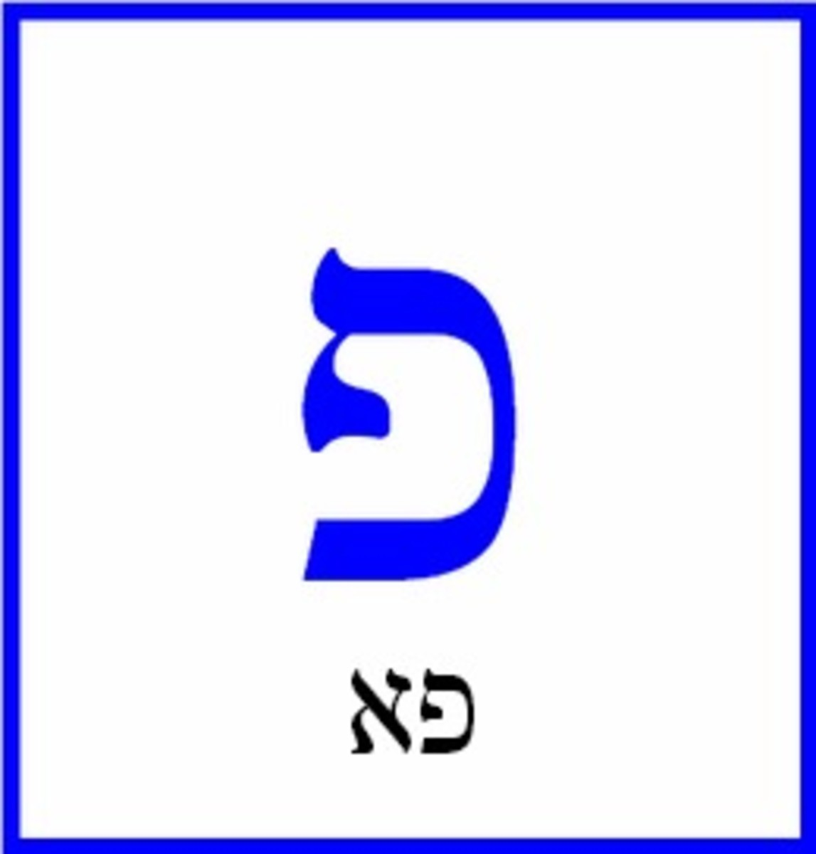 The Hebrew Letter Pey or Fey – פא