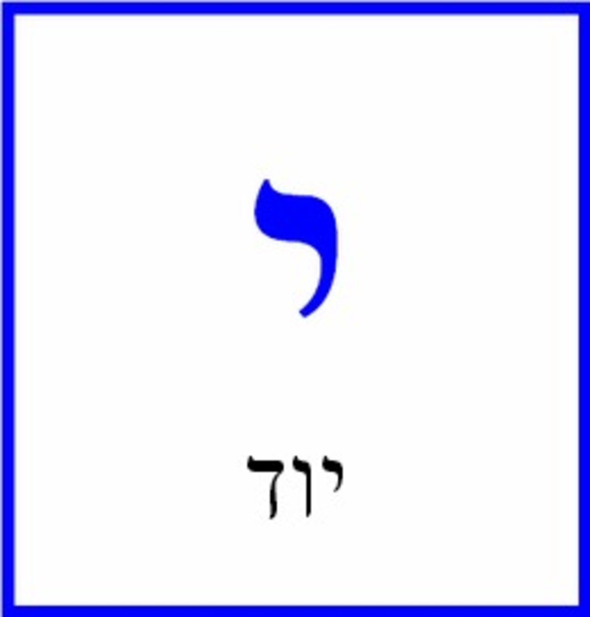The Hebrew Letter Yod – יוד