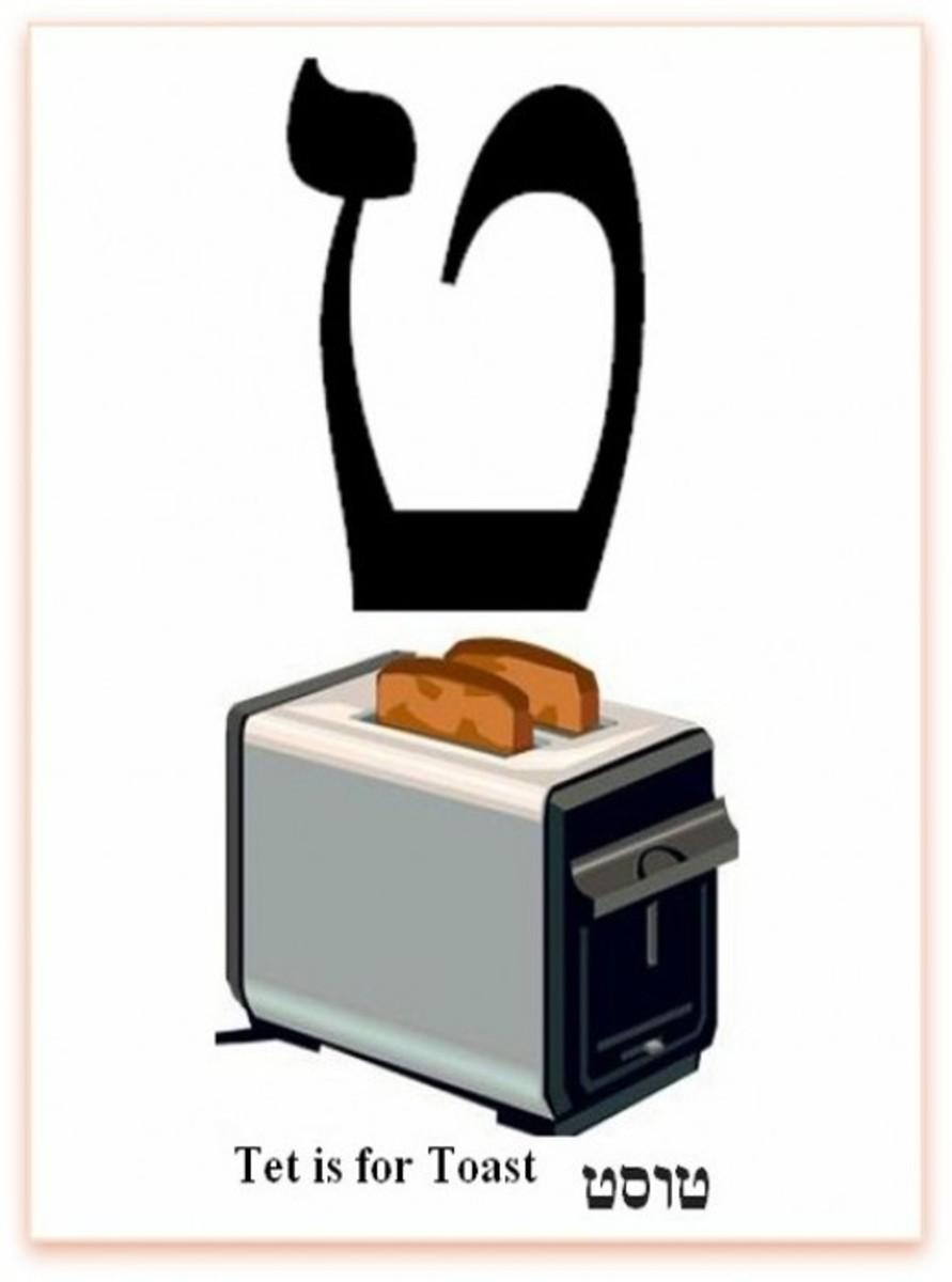 Hebrew Alphabet Letter Tet  – האלפבית אוֹת טית