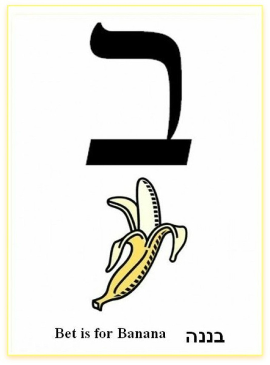 Hebrew Alphabet Letter Bet or Vet – האלפבית אוֹת בית