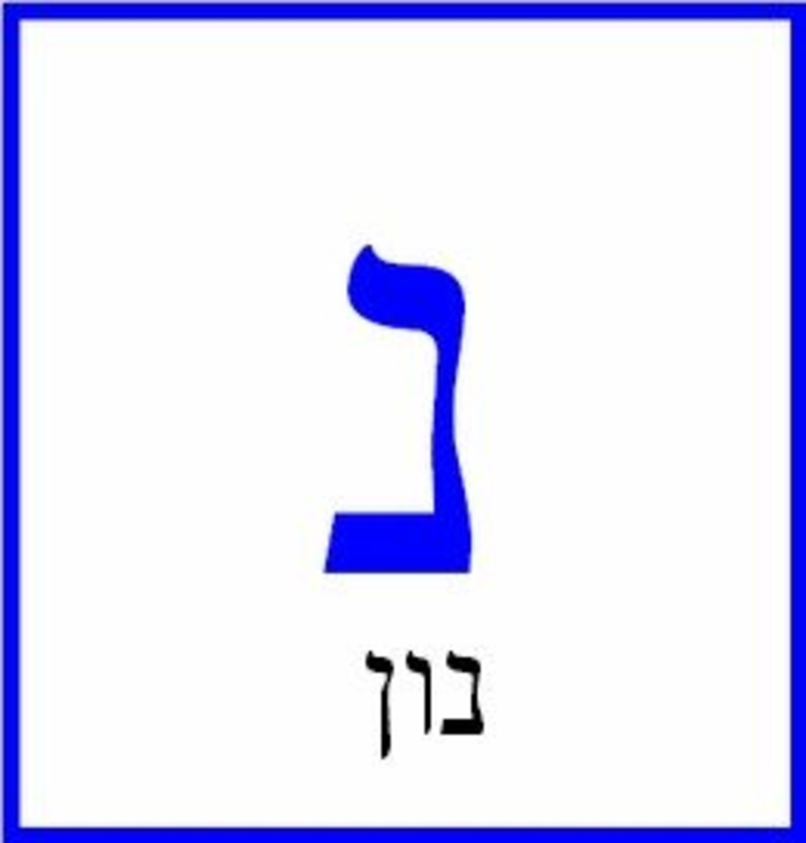 The Hebrew Letter Nun – נון
