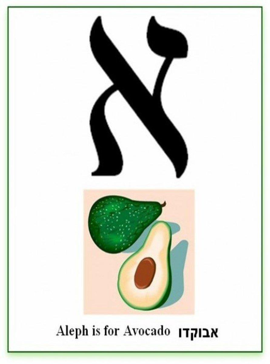 Hebrew Alphabet Letter Aleph – האלפבית אוֹת אלף