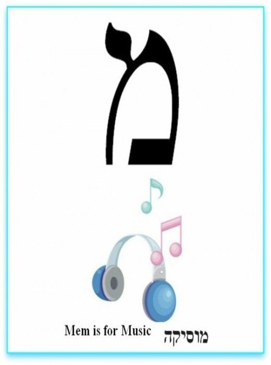 The Hebrew Alphabet Letter Mem – האלפבית אוֹת מם