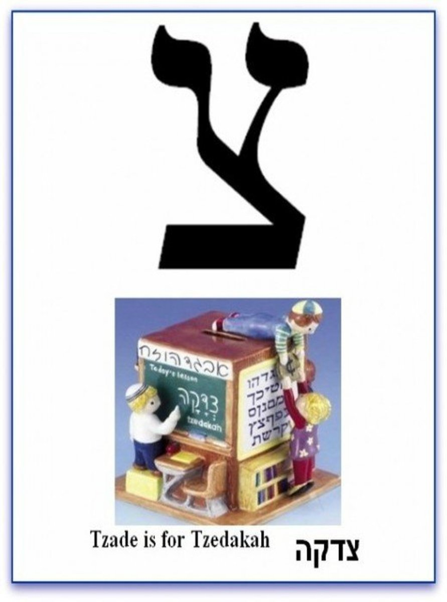 The Hebrew Alphabet Letter Tzade – האלפבית אוֹת צדי