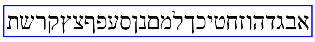 The Hebrew Letters – from Aleph to Tav