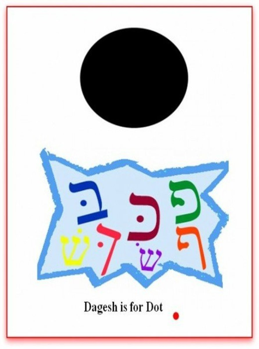 Hebrew Dagesh Symbol  – דגש