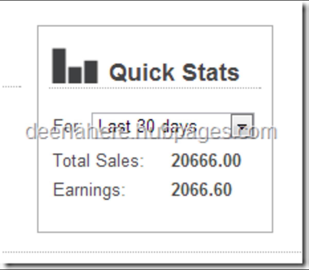 Flipkart Affiliate Program Review:I got my first payment