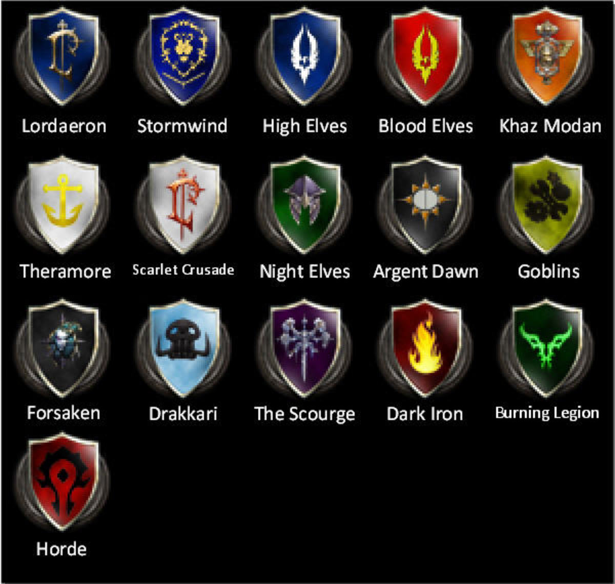 Warcraft factions