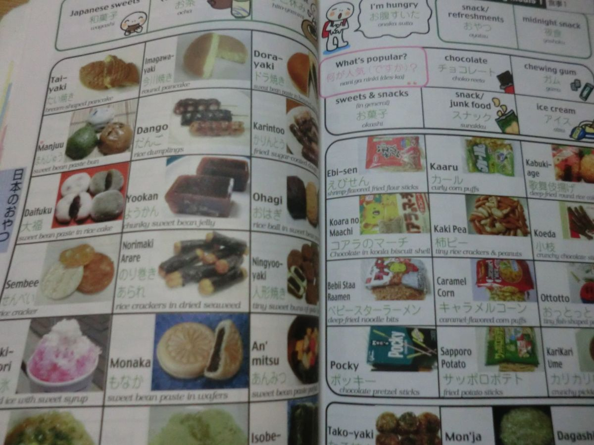 Japanese foods and snacks by name and matching picture